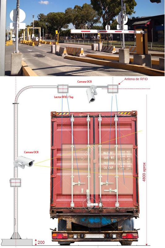 Sistema OCR contenedores